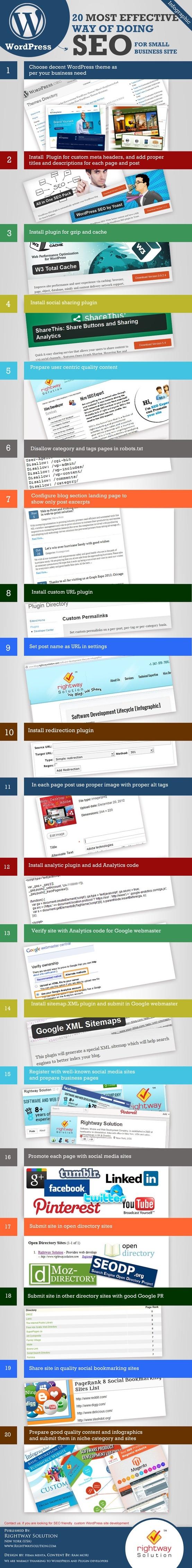 WordPress SEO: HOW-TO