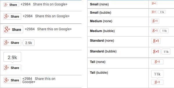 Google+ buttons
