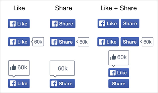 new-like-share-button-collage